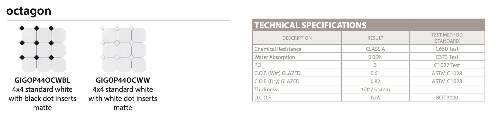 GIO_Geometry Options specs