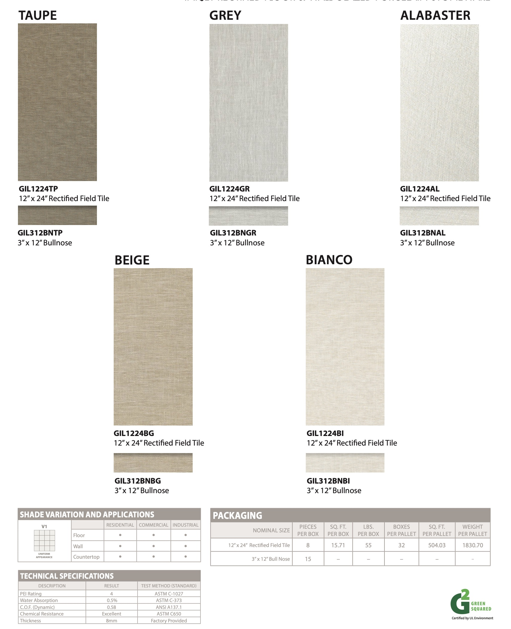 Linen by GIO 2020 specs and colors