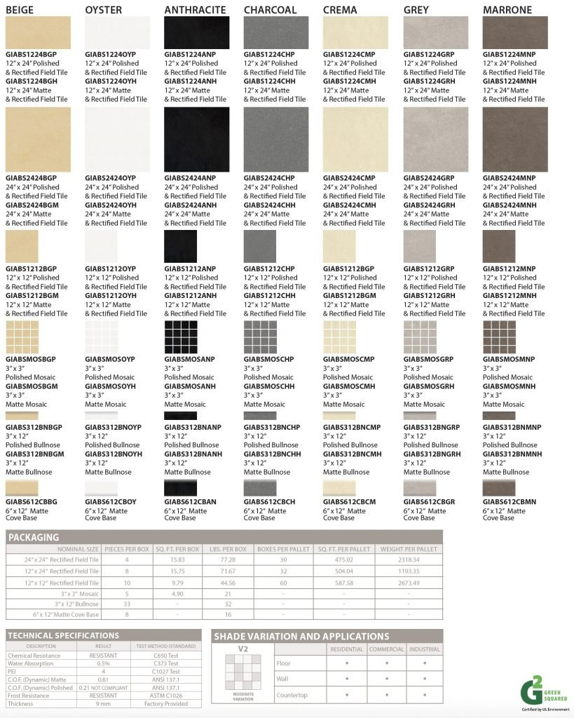 Absolute floor and wall tile colors-specs
