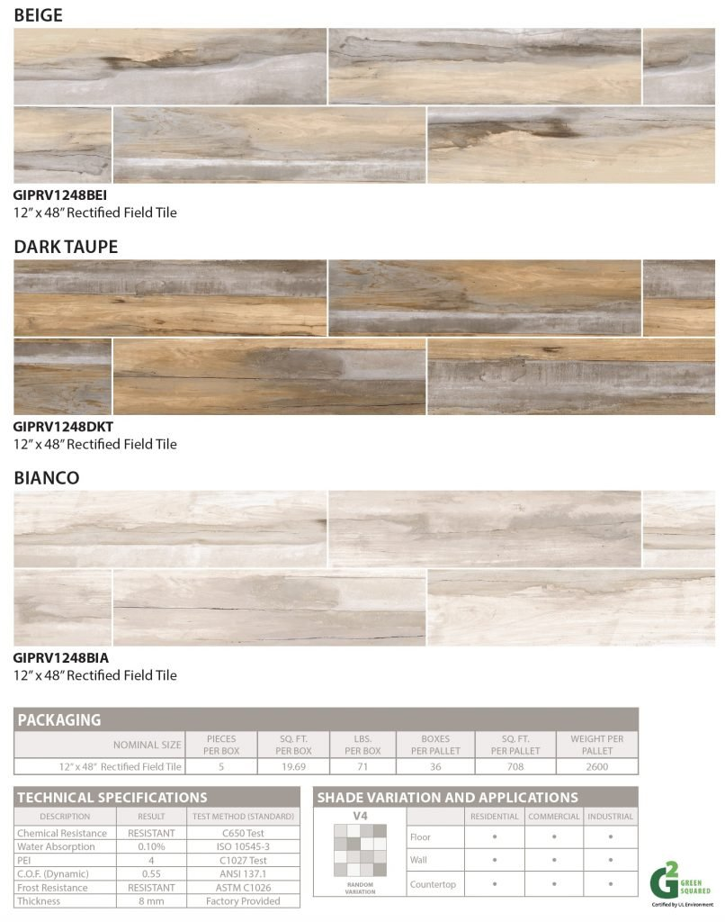Provenza floor and wall tile colors and specs